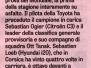 Rassegna stampa Tour de Corse 2019